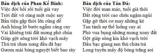 Wordpress Học Sinh Việt Nam Và Vấn Đề Giỏi Môn Su (2)